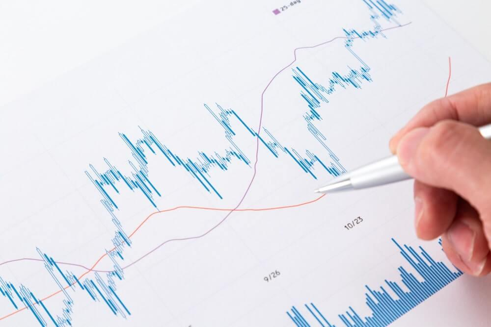 株価の分析