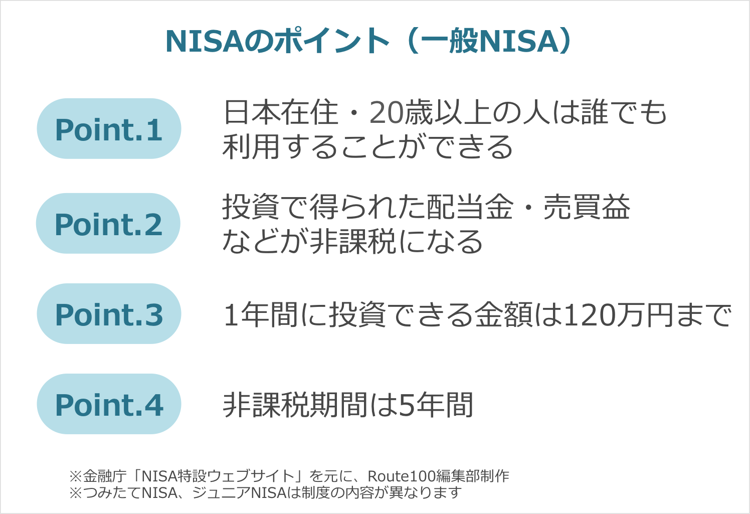 NISAのポイント